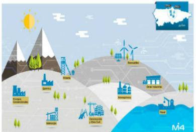 Accede a la oferta de Soluciones Globales por cadena de valor de MetaIndustry4